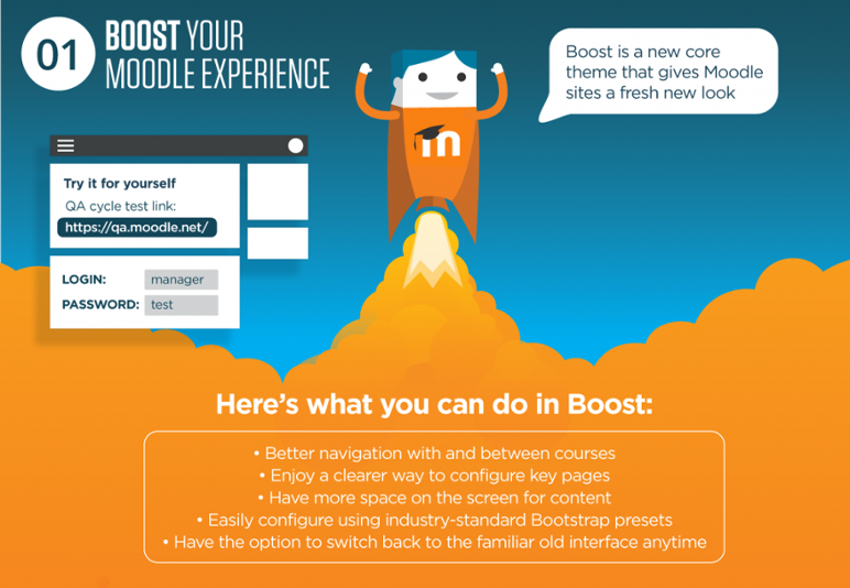 Moodle 3.2 Boost Theme