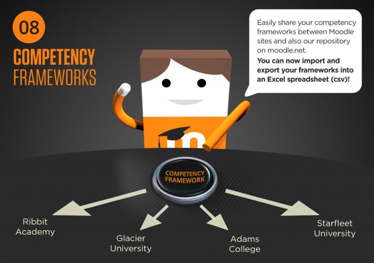 Moodle 3.2 Competency Frameworks