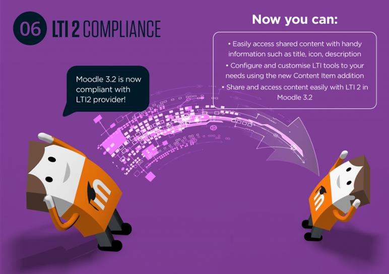 Moodle 3.2 LTI 2 Compliance