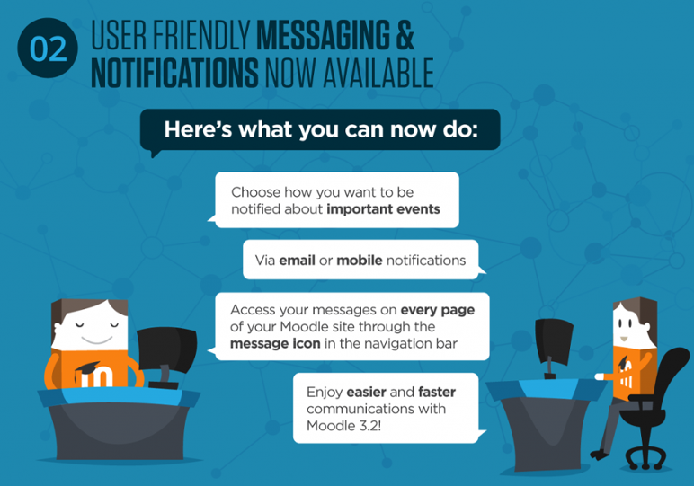 Moodle 3.2 Messaging and Notifications