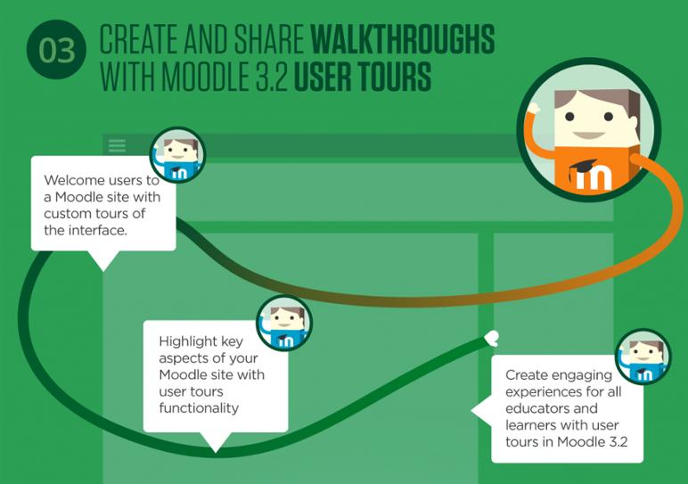 Moodle 3.2 User Tours