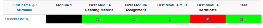 Moodle Plugin Checklist Module Marking