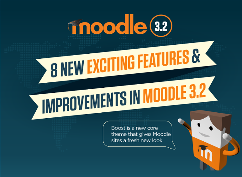 Moodle 3.2 is now available! Thumbnail