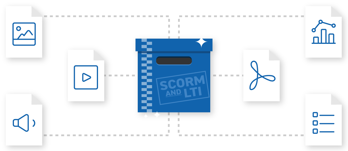 Totara Learn - SCORM and LTI